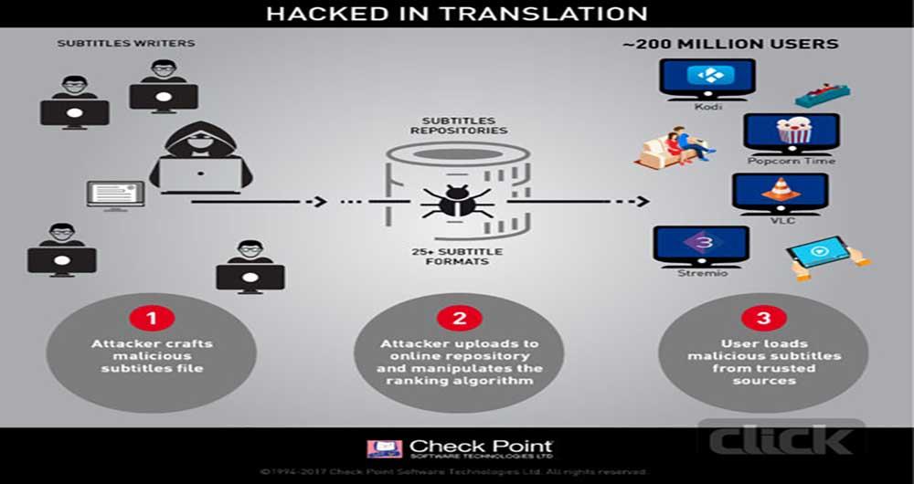 هک کردن از طریق فایل های زیرنویس
