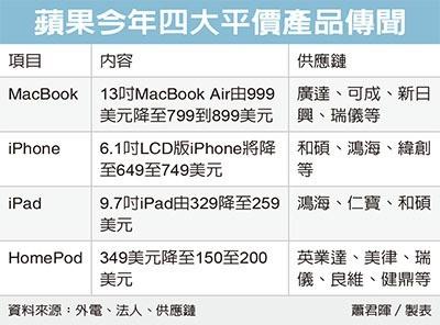 محصولات ارزان قیمت اپل امسال معرفی می شود