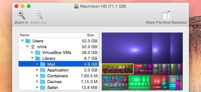 خالی کردن فضای دیسک