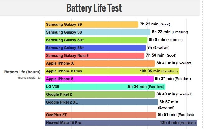 گوشی گلکسی S9 پلاس