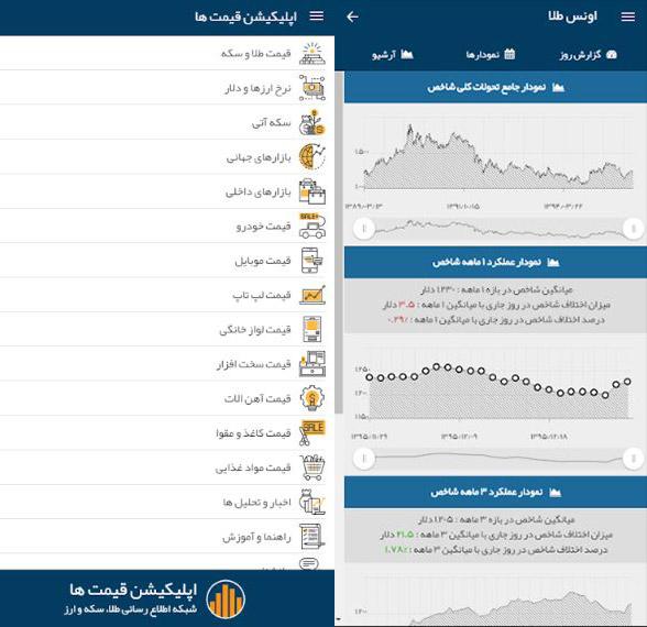 قیمت دلار اپلیکیشن جامع قیمتها