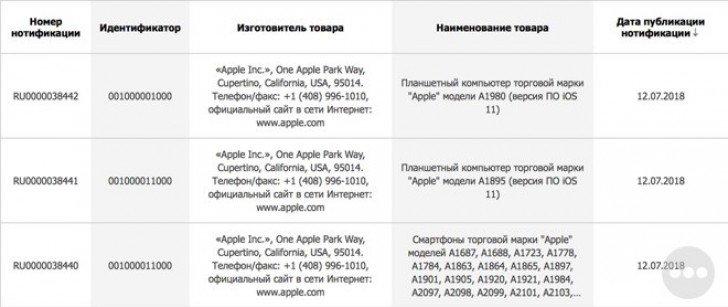 آیپدهای جدید اپل تاییدیه EEC گرفتند