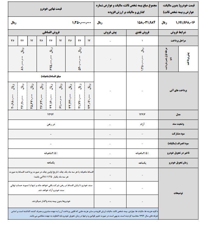اعلام شرایط فروش  لیفان X60 اتوماتیک