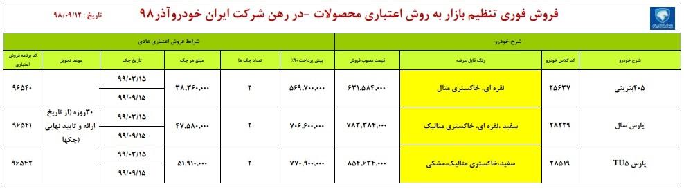 اقساطی محصولات ایران خودرو