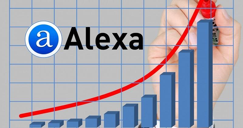 رتبه الکسا چیست و چگونه تعیین می شود؟