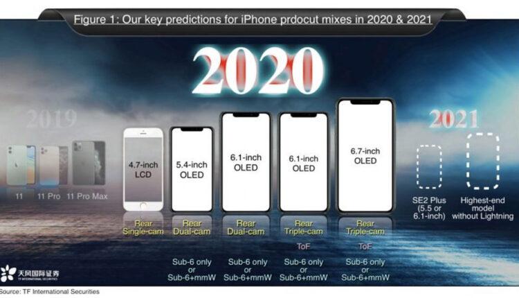 اپل در سال 2020 از پنج گوشی جدید آیفون رونمایی خواهد کرد
