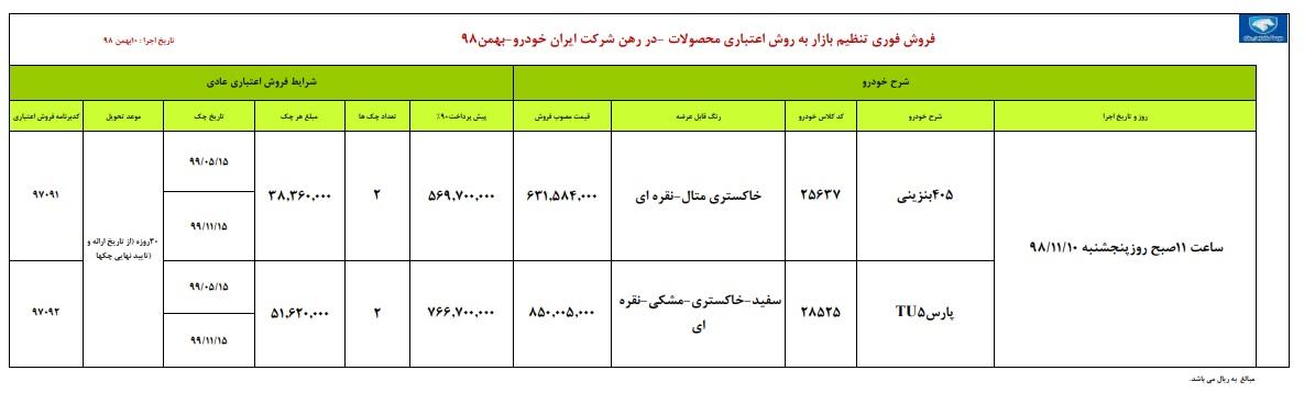 خرید اعتباری و اقساطی محصولات ایران خودرو