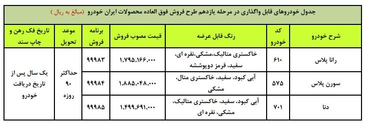 یازدهمین طرح فروش ایران خودرو با قیمت قطعی از 23 دی آغاز میشود
