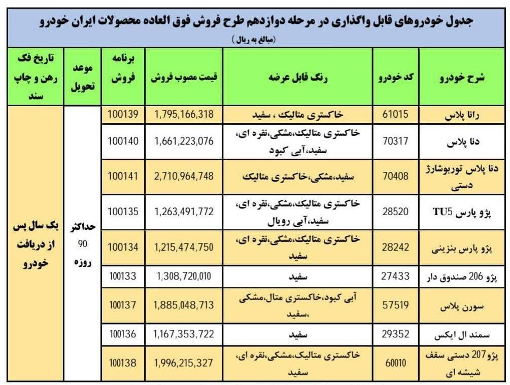 طرح جدید فروش فوق العاده محصولات ایران خودرو از 14 بهمن آغاز شد