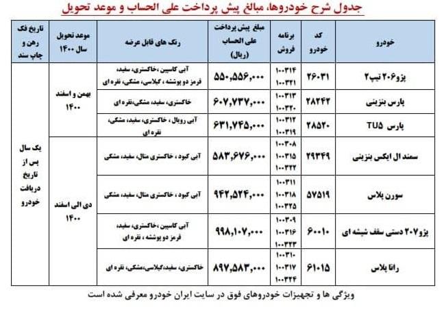 طرح پیش فروش محصولات ایران خودرو از دهم اسفند 99 آغاز میشود