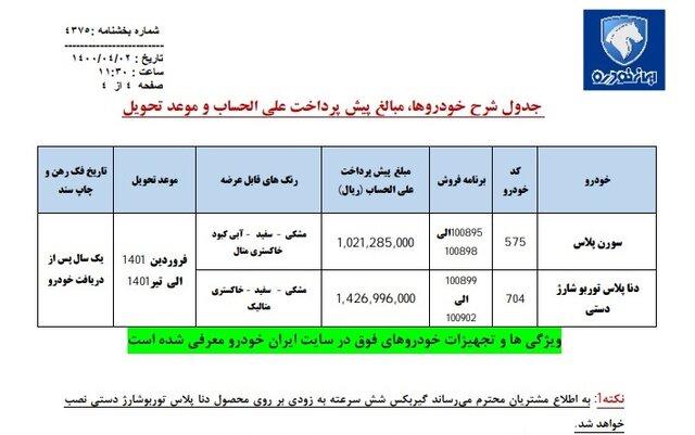 پیش فروش جدید ایران خودرو