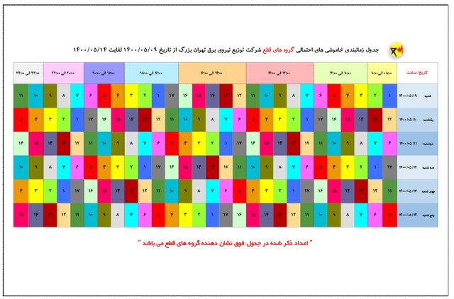 قطع برق تهران 9 تا 14 مرداد