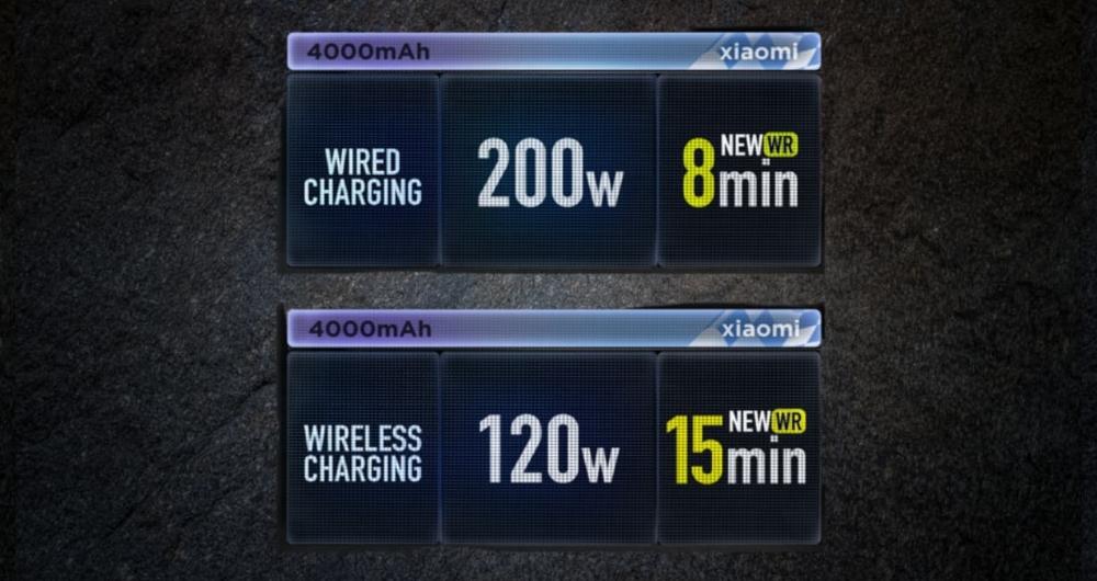 فناوری شارژ ۲۰۰ وات