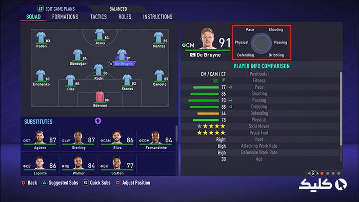 گراف مهارت بازیکن در FIFA 21
