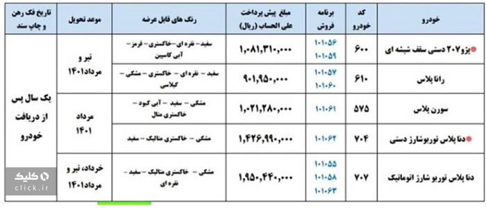 آخرین مهلت ثبت نام ایران خودرو
