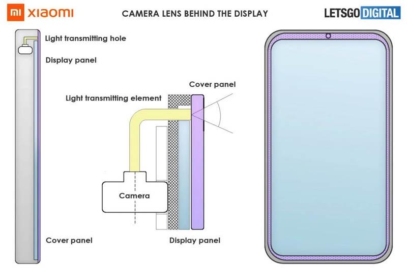 دوربین سلفی پشت نمایشگر