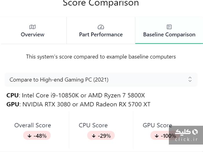 بررسی لپتاپ گیمینگ اماسآی GE66 Raider مدل 10SFS