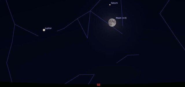 ماه زیر حلقه زحل