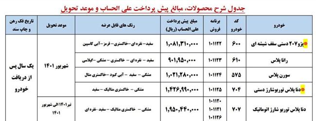 پیش فروش ایران خودرو شنبه ۲۳ مرداد ۱۴۰۰