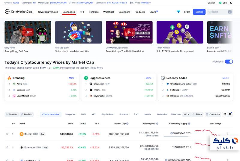 صفحه اصلی کوین مارکت کپ