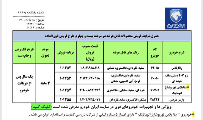 فروش فوق العاده ایران خودرو ۲۰ مهر